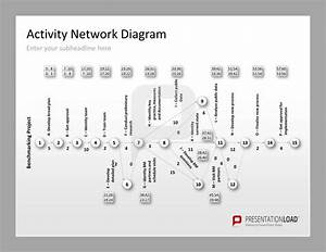 total quality management powerpoint templates for With activity network diagram template