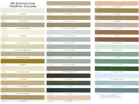 Ideas For Kitchen Paint Colors - nice grout home depot on home depot polyblend grout color chart grout home depot ideaforgestudios