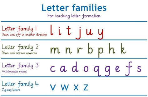 resources effective handwriting tablet