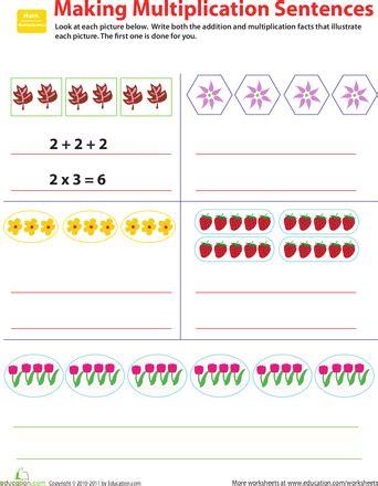 related facts make multiplication sentences math