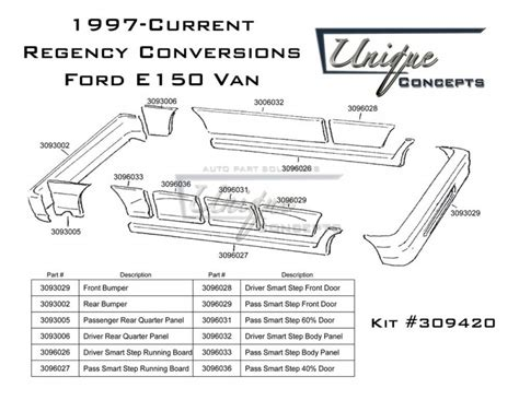 Ford E 250 Part Diagram by Ford E 150 Door Parts Diagram Downloaddescargar