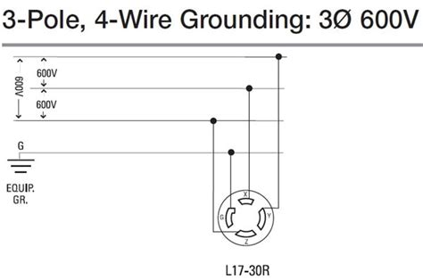 480v 3 Phase Wiring by 480v 3 Phase Wiring Diagram Wiring Diagram And Schematic