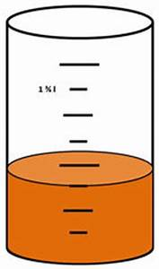 Kubikzentimeter Berechnen : 4teachers lehrproben unterrichtsentw rfe und ~ Themetempest.com Abrechnung