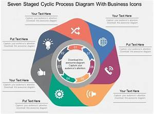 Qh Seven Staged Cyclic Process Diagram With Business Icons