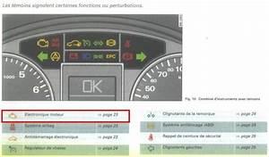 Voyant Audi A3 : voyant audi a4 id es d 39 image de voiture ~ Melissatoandfro.com Idées de Décoration