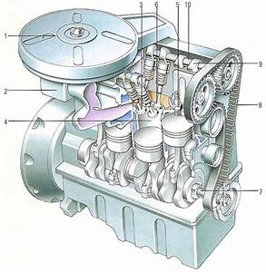 Internal Combustion Engine  U2013 Esfstream  Engineering