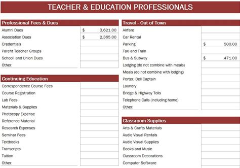 teachers education expense sheet budget template