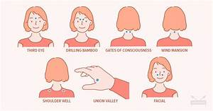 7 Pressure Points To Relieve Your Next Headache