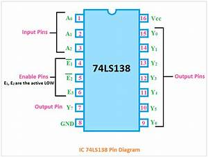 Ic 74138 Pin Diagram  Truth Table  Logical Circuit  Applications
