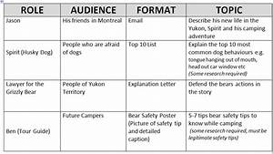 student engagement through choice writing 2 peas and a dog With raft writing template