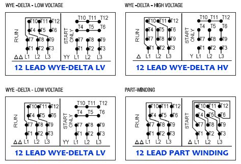 Three Phase Electric Motor Wiring Diagrams