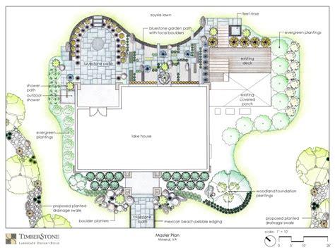 home plans with large kitchens landscape design master planning