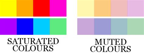 saturated color interior design colours tips 1 what do colours