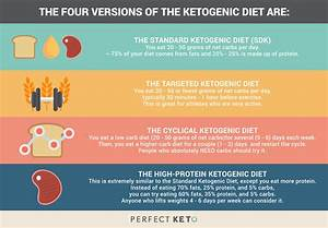The Ketogenic Diet  The Ultimate Guide To A Low
