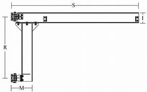 Hsi 1  4 Ton Wall Bracket Cantilever Jib Crane 8 Ft Span