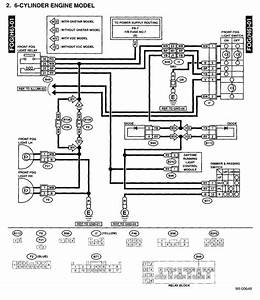 Panasonic Car Radio Wiring