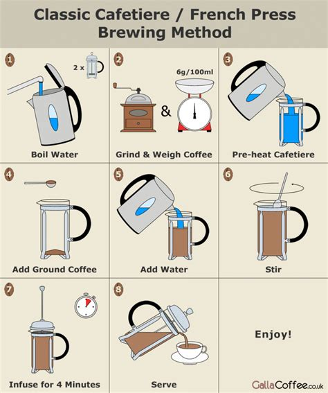 What Is The Best Way To Brew a Pot of French Press Coffee?   Coffee Gear at Home