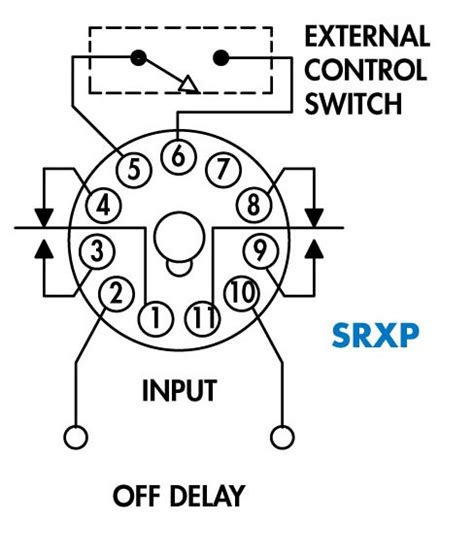 Timer Wiring Pin Diagram by Item Tdrsrxp 24v Tdrsrxp Octal Time Delay Relays Dpdt