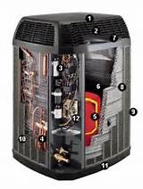 Photos of Air Source Heat Pump Jersey