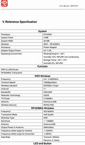 Zhuhai Ftz Oplink Communications Opu02 Opu2 User Manual