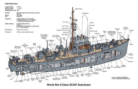 Wwi Ship Diagram by Uscg Pequot Ships
