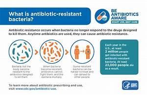 Antibiotic Safety