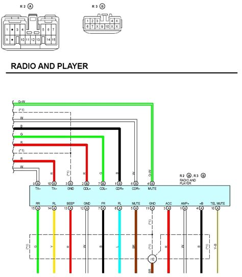 stereo wiring color diagram wiring diagram and schematic