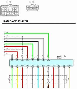 Stereo Wiring Color Diagram