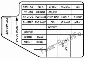 Fuse Box Diagram  U0026gt  Pontiac Sunfire  1995