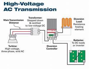 Ac To Dc Converter Wiring Diagram Ac Schematic Diagram