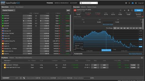 trading platform  europeans   fee