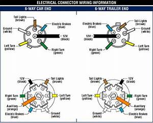 4 Wire Trailer Brake Wiring Diagram
