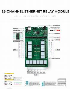 16 Channel Ethernet Relay Module With Gpio