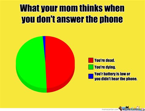 don t answer the phone what your thinks when you don t answer the phone by