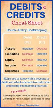 Excel Bookkeeping Templates Debits And Credits