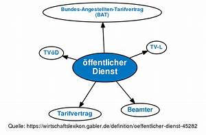 Urlaubsanspruch öffentlicher Dienst Berechnen : ffentlicher dienst definition im gabler wirtschaftslexikon online ~ Themetempest.com Abrechnung
