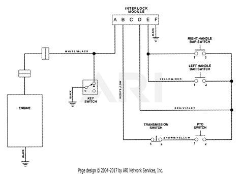 1955 F100 Wiring Diagram by 1955 F100 Wiring Diagram Wiring Diagram Wiringdiagram