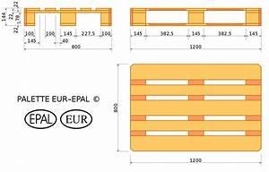 Euro Paletten : europoolpalette wikipedia ~ Orissabook.com Haus und Dekorationen