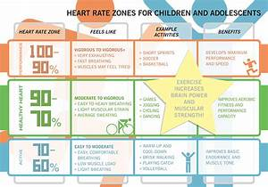 Heart Rate Chart For Kids Hrc04