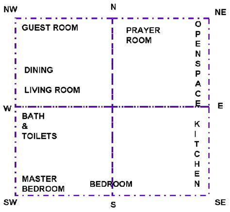 Bedroom Size Per Vastu by Bedroom Wardrobe Colors As Per Vastu Home Delightful