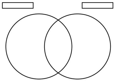 blank venn diagram clever hippo