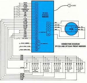 Slo Syn Stepper Motor Wiring Diagram New