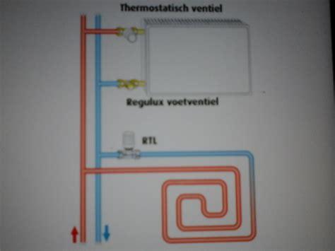 vloerverwarming badkamer quickheat vloerverwarming in badkamer