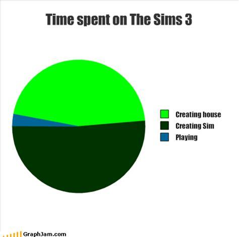 Sims 3 Meme - ices the sims sims meme