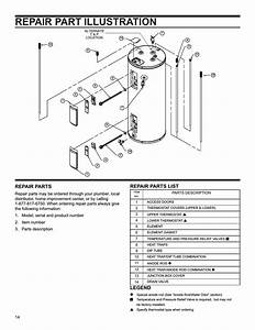 Repair Part Illustration  Repair Parts  Repair Parts List