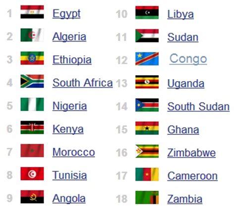 top 100 classement des arm 233 es des pays musulmans islam info