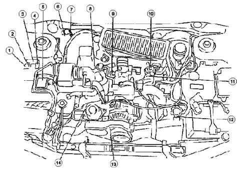 1999 Subaru Outback Engine Diagram by Scoobypedia Trusted Knowledge For Everything Subaru