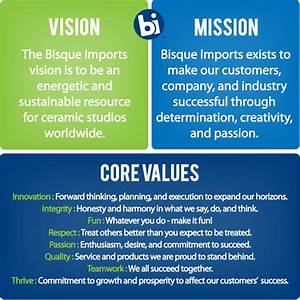 Ford statement of mission values and guiding principles