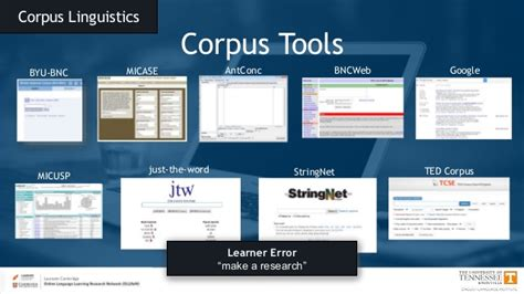 Modification Definition Linguistics by Two Topics In Language Learning Corpus