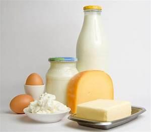 Viel eiweiß wenig kohlenhydrate wenig fett